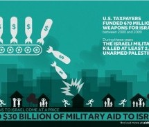 Washington DC ad campaign seeks to 'expose' Israeli lobby in America