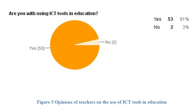 opinions of teachers on the use of ICT tools in education