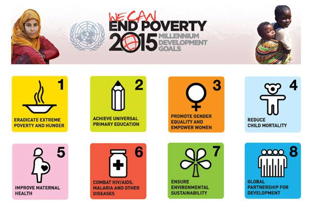 we can end poverty 2015