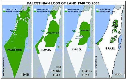 a history on the conflicts between israel and palestine