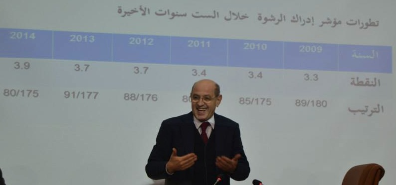 Morocco has witnessed steady improvement since the founding of the ICPC in 2007, moving from a score of 3.3 in 2009 to 3.9 in 2014. (Corruption)