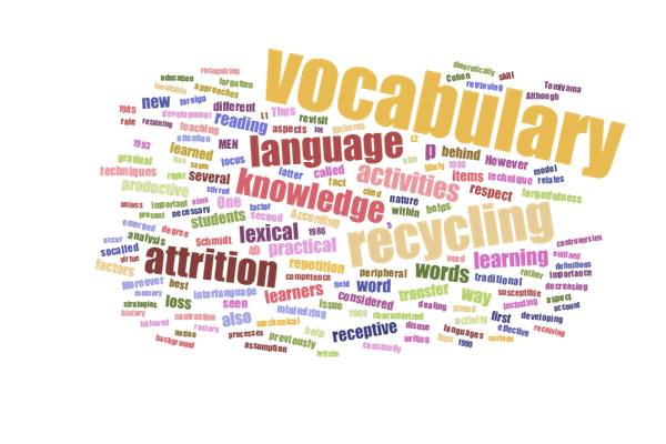 A Potential Solution for Combating Vocabulary Attrition