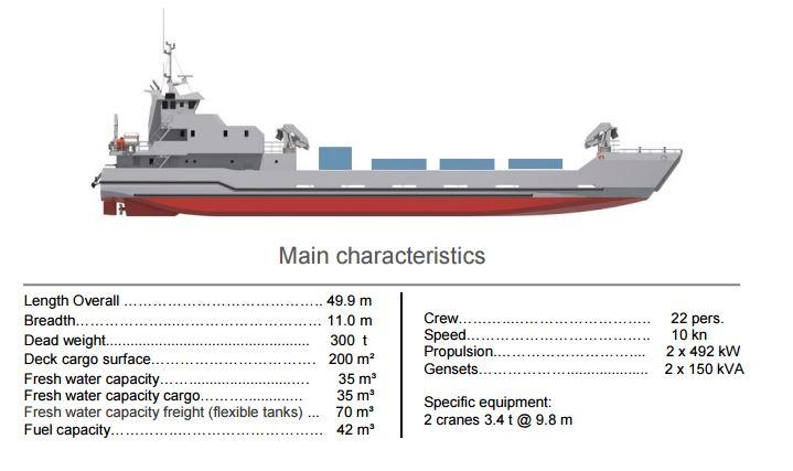 PIRIOU 50 meters LCT main charactristics