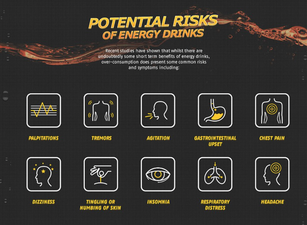 Infographic The Risks Of Energy Drinks And What Theyre Really