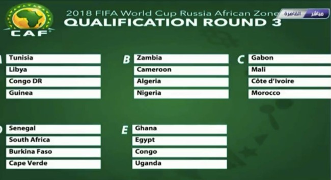 World Cup 2018 Draw, Morocco with Cote D'Ivoire, Gabon, Mali