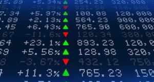 Moroccan Stock Market