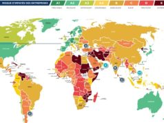 """Morocco: a """"Reasonable Risk"""" Country According to Coface Country Risk Assessment"""