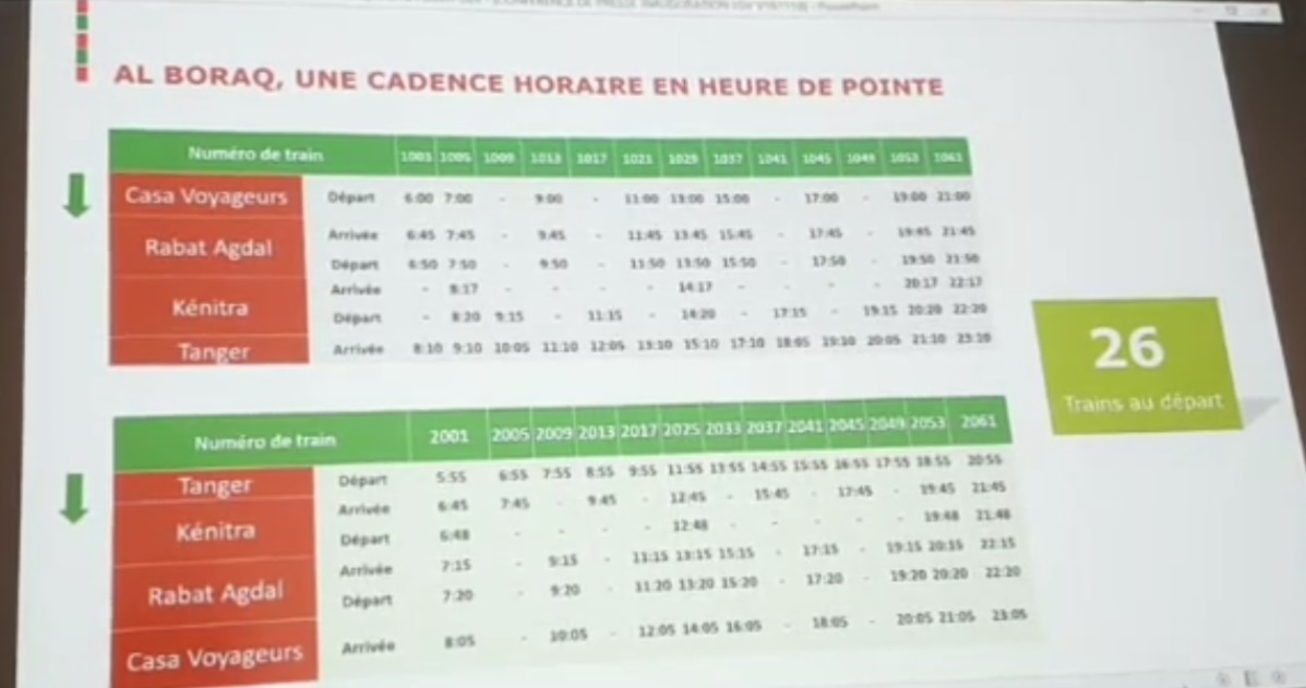 Morocco's High Speed Train: Ticket Prices and Schedules
