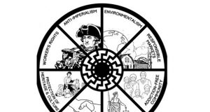 "The manisto's front page features a ""black sun"" symbol at the center of a wheel cross representing eight ""ideals."""