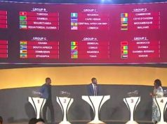 Qatar World Cup Qualifiers-2022, Morocco in Group I