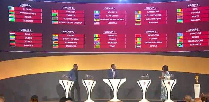 Qatar World Cup Qualifiers-2022: Morocco in Group I