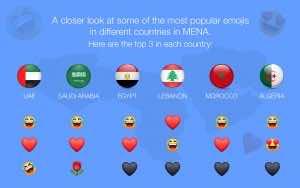 Algerian users prefer the heart shaped eyes emoji