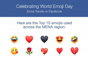 Facebook revealed the top three emojis used in Morocco