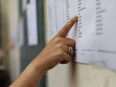 Highest Baccalaureate Scores