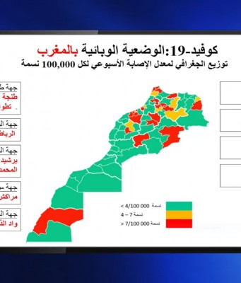 COVID-19 Morocco's Ministry of Health Calls Last Week the 'Worst'