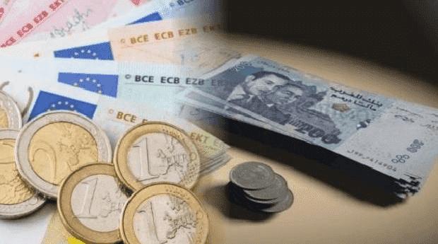 Moroccan Dirham Appreciates Against Euro, Depreciates Against Dollar