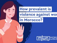 Infographics How Prevalent Is Violence Against Women in Morocco