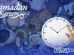 Ramadan 2021 Longest and Shortest Fasting Hours Globally